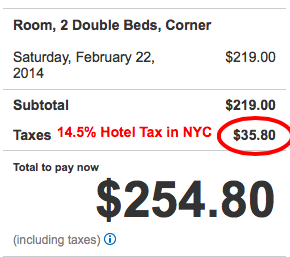 Taxes In New York For Hotels Airbnb And Furnished
